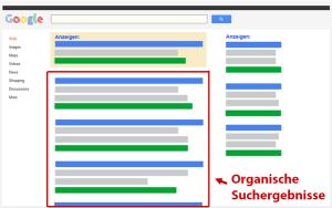 Organische Suchmaschinenoptimierung (SEO)